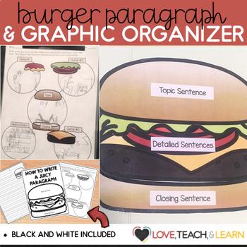 Paragraph Writing : Burger Paragraph