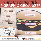 Paragraph Writing : Burger Paragraph