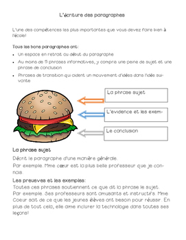 Paragraph Writing (En Francais)