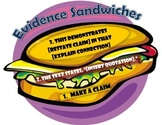 Paragraph Writing - Evidence Sandwiches