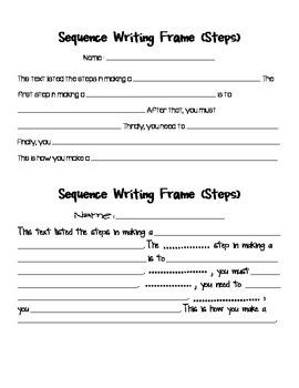 Paragraph Writing Frames