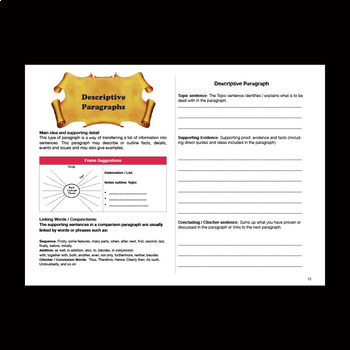 Paragraph Writing: Improve your students writing skills