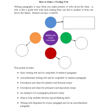 Paragraph Writing - From Writing Web to Final Form