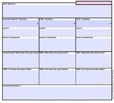 Paragraph Writing Graphic Organizer 11 sentence Online Form COLORS
