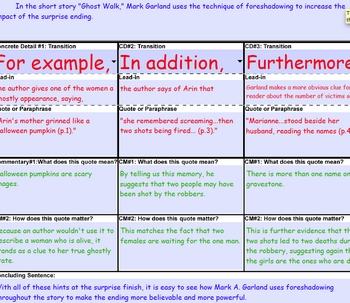 Paragraph Writing Graphic Organizer 11 sentence Online Form COLORS