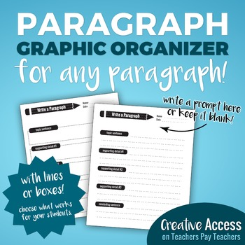 Paragraph Writing Graphic Organizer - works for any basic paragraph!