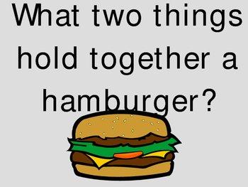 Paragraph Writing: Hamburger Paragraph, Topic, Details, Conclusion