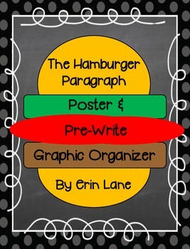 Paragraph Writing: Hamburger Poster and Pre-Write