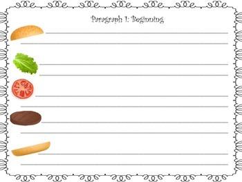 Paragraph Writing (Hamburger Style)
