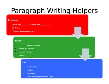 Paragraph Writing Helpers