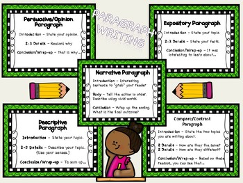 Paragraph Writing - Mini Posters for the 5 Types of Paragraphs