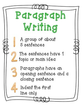 Paragraph Writing Poster