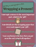 Paragraph Writing Poster/ Handout