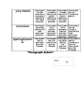 Paragraph Writing & Rubric