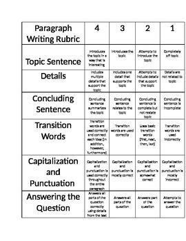 Paragraph Writing Rubric