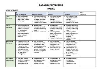 paragraph writing checklist grade 4