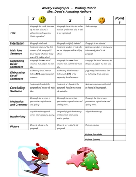 Paragraph Writing Rubric and Sample