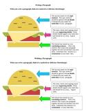 Paragraph Writing:  Sandwich Organizer Model