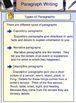 Paragraph Writing Smartboard File 29 Pages