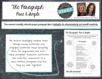 Complete Paragraph Writing Unit - Instruction/Activities/Examples - Common Core