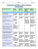 Body Paragraphs 4-Point Proficiency Rubric