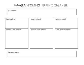 Paragraph outline