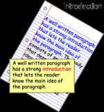 Paragraph writing. One week unit with resources.
