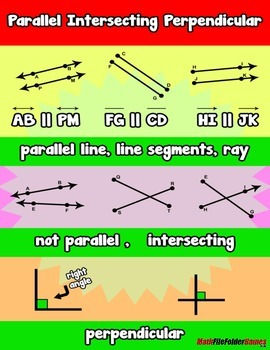 Parallel Intersection Perpendicular = Poster/Anchor Chart & Cards for Students
