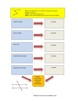 Parallel Lines,  Transversals and Special Angles Graphic Organizer