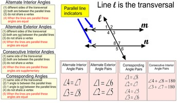 Parallel Lines & Angles 2 Student Reference Sheets & 10 Assignments Power Point