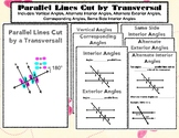 Parallel Lines Cut by Transversal Foldable