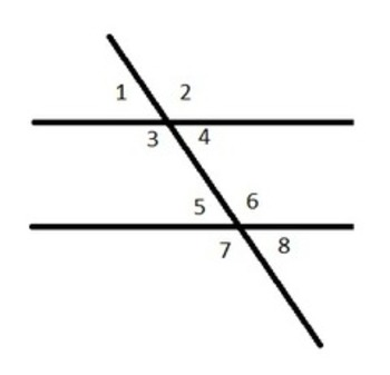 Parallel Lines Cut by a transversal - Full Lesson Plan & A