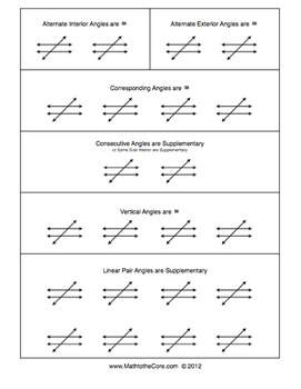 Parallel Lines, Transversals,  and their Angles Notes and Quiz Bundle