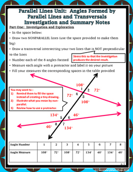 Parallel Lines - Unit 3:  #2: Angles Formed Investigation, Summary Notes & HMWK
