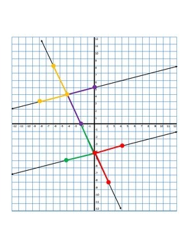 Parallel Lines and Angle Pairs Discovery