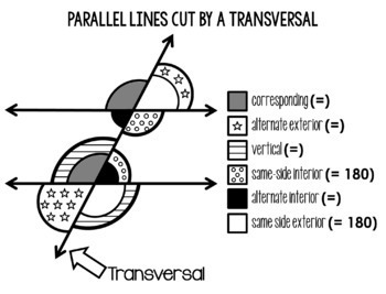 Parallel Lines and Transversals mini bundle