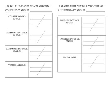 Parallel Lines cut by Transversals Review