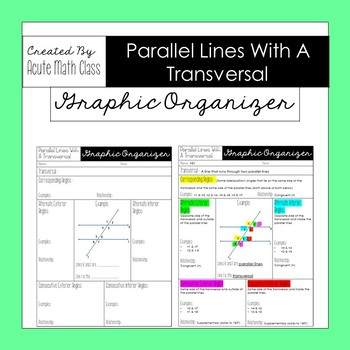 Parallel Lines with Transversal Graphic Organizer