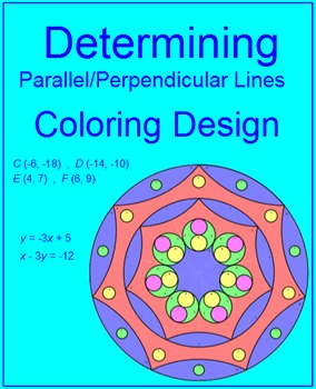 Slope - Parallel / Perpendicular Lines (Determining) Coloring Activity