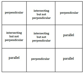 Parallel, Perpendicular, and Intersecting Lines Game, TN SPI 4.4.1
