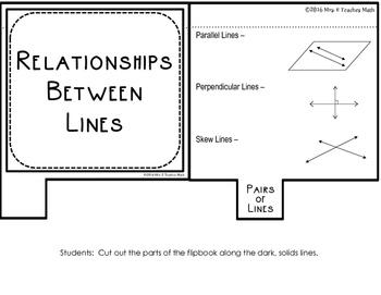 Parallel, Perpendicular, and Skew Lines Flipbook