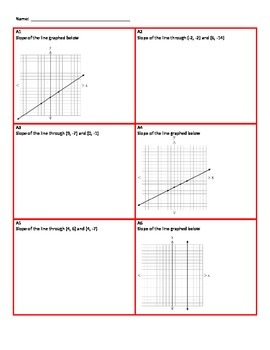 Parallel, Perpendicular, or Neither--A Card Sort Activity Involving Slopes