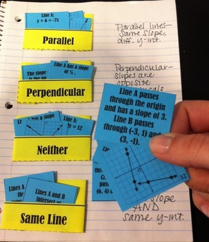 Parallel, Perpendicular, or Neither Card Sort (for Linear Equations)