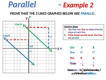 Parallel and Perpendicular Lines Solution Summary