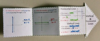 Parallel and Perpendicular / Vertical and Horizontal Lines Foldables