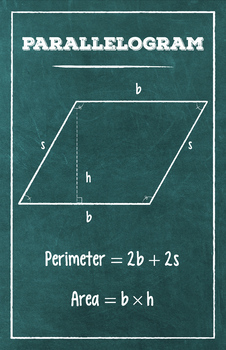 Parallelogram - Math Poster