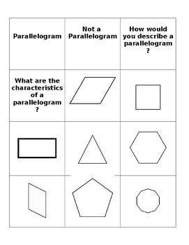 Parallelogram Concept Sort