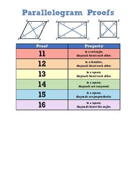 Parallelogram Proofs Bundle