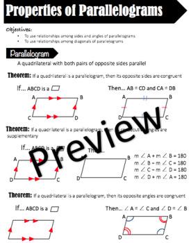 Parallelogram Theorem Notes - Properties of Parallelogram Cheat Sheet - Editable
