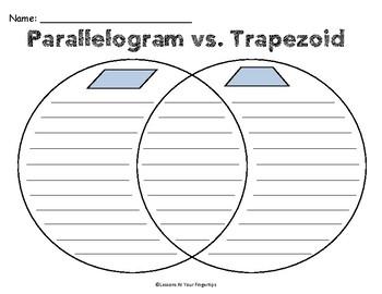 Parallelogram vs. Trapezoid